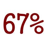 67percent
